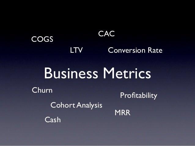CACCOGS          LTV         Conversion Rate  Business MetricsChurn                         Profitability    Cohort Analysi...