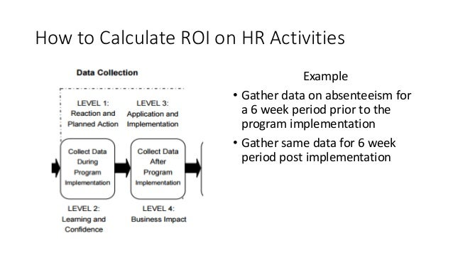 How to Calculate ROI on HR Activities Example • Gather data on absenteeism for a 6 week period prior to the program implem...