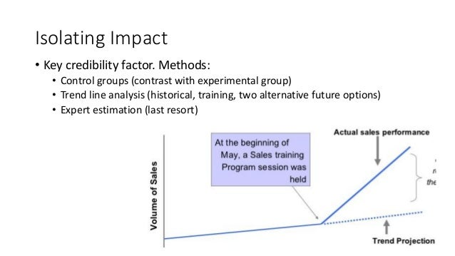 Isolating Impact • Key credibility factor. Methods: • Control groups (contrast with experimental group) • Trend line analy...