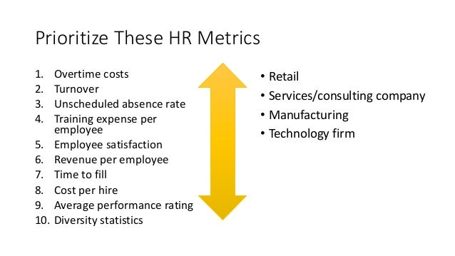 Prioritize These HR Metrics 1. Overtime costs 2. Turnover 3. Unscheduled absence rate 4. Training expense per employee 5. ...