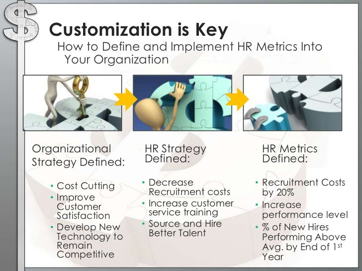 hr metrics and its value Human resource metrics are standards of measurement by which hr performance is assessed measuring hr adds value by clarifying information required to make good decisions about talent metrics .