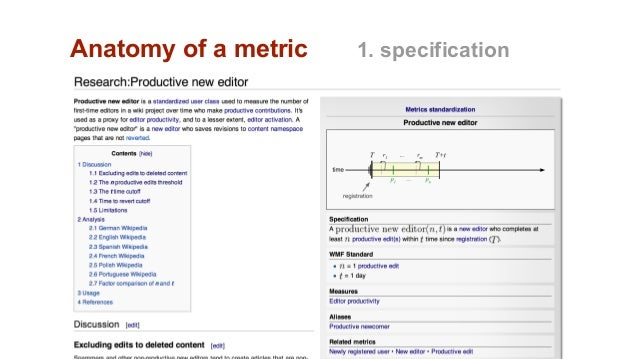 Anatomy of a metric 1. specification