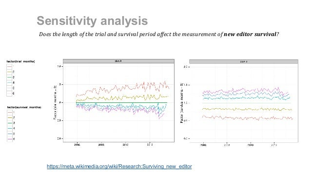 Sensitivity analysis https://meta.wikimedia.org/wiki/Research:Surviving_new_editor Does the length of the trial and surviv...