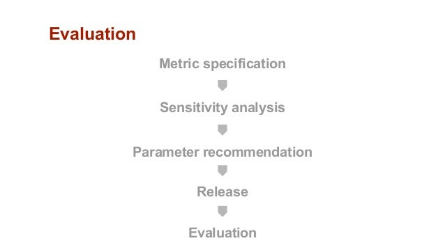 Metric specification Sensitivity analysis Parameter recommendation Release Evaluation Evaluation