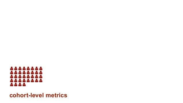 cohort-level metrics