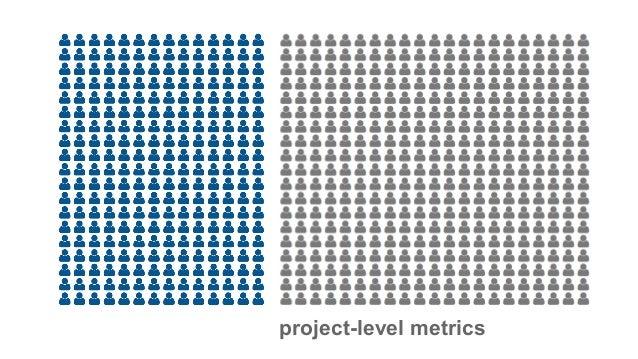 project-level metrics