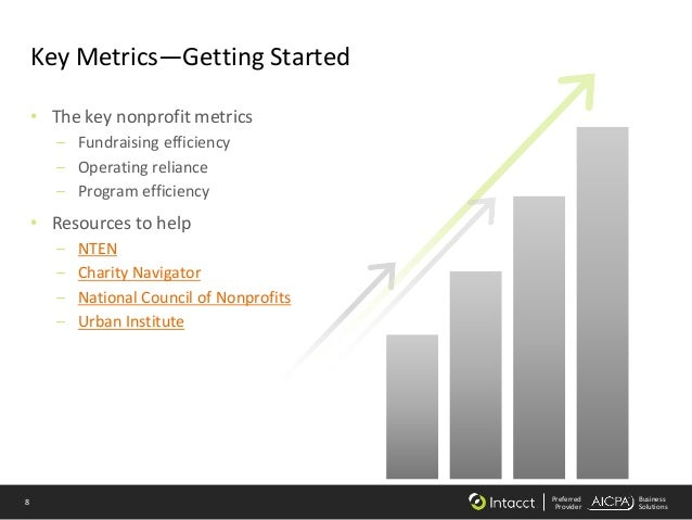 business financial metrics Number of financial and non-financial operating metrics a valuable saas business is a high a valuable saas business is a high growth business that continually adds and keeps subscribers, a process which is not easily.