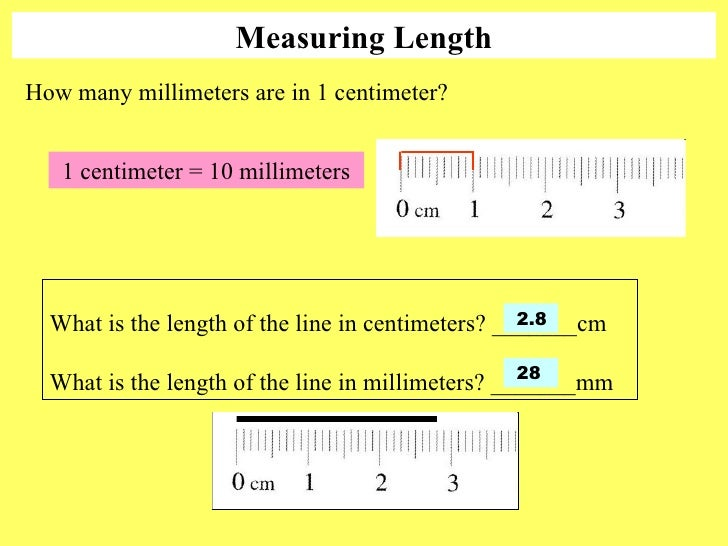 Watch more like 191 How Many Mm Equal InchesHow Many Millimeters In An Inch