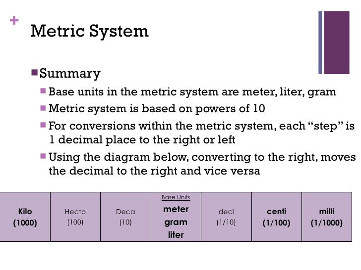 Metric System Scientific Notation