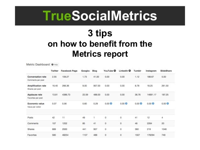 TrueSocialMetrics 3 tips on how to benefit from the Metrics report