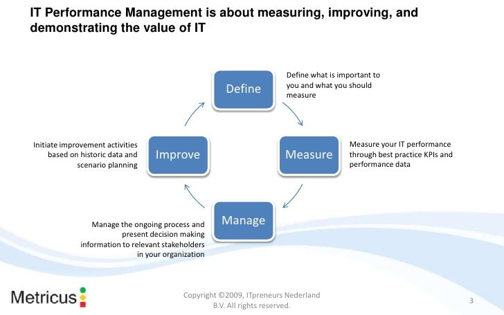 measuring performance vs action Measuring performance vs action q: should you measure performance or mere activities of employees is that who does work in silent way not show his/her self or the one who puts up a show and.