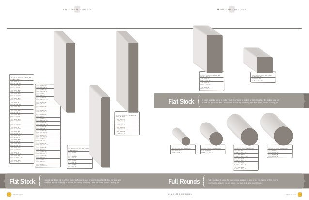 Moulding And Millwork Catalog : Metrie moulding catalog