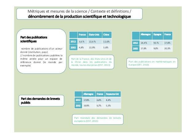 Part de la France, des Etats-Unis et de la Chine dans les publications du monde, toutes disciplines (OST, 2013) Part des p...