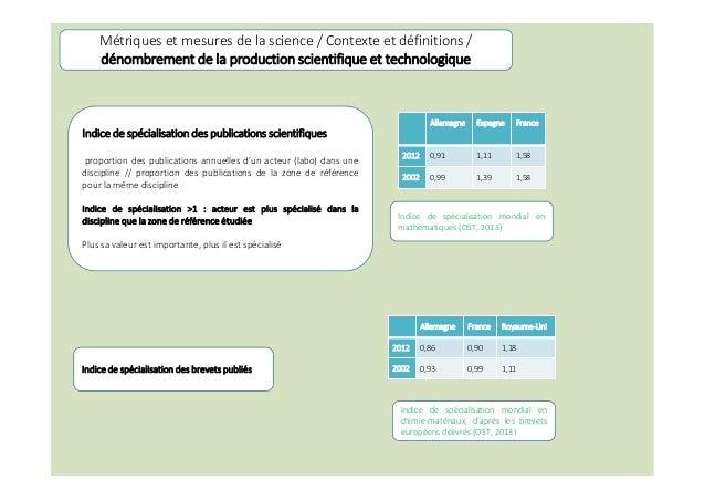 Indice de spécialisation des publications scientifiques proportion des publications annuelles d'un acteur (labo) dans une ...