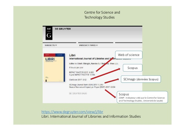 https://www.degruyter.com/view/j/libr Libri. International Journal of Libraries and Information Studies Web of science Sco...