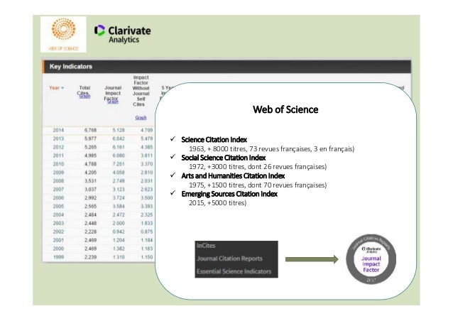 https://clarivate.com/products/journal-citation-reports/