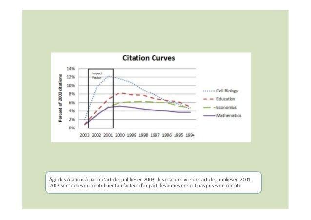 Les autres indicateurs Quartiles Pour un domaine donné, les revues sont classées selon leur FI Premier quartile = 25% des ...