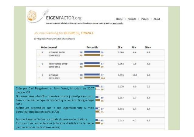 Article Influence Score (AIS) Calcule le rapport entre l'Eigenfactor de la revue et le nombre d'articles publiés par cette...