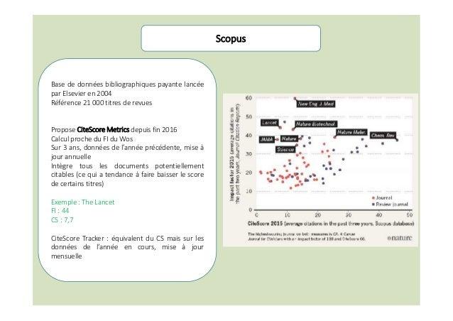 Développé par une équipe de recherche du Conseil supérieur des recherches scientifiques (CSIC, Espagne) Données issues de ...