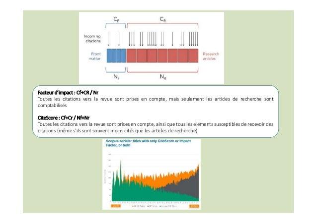 Facteur d'impact : mesure de la popularité EF, SJR, AIS : mesure de l'influence Différences entre Eigenfactor et Scimago J...