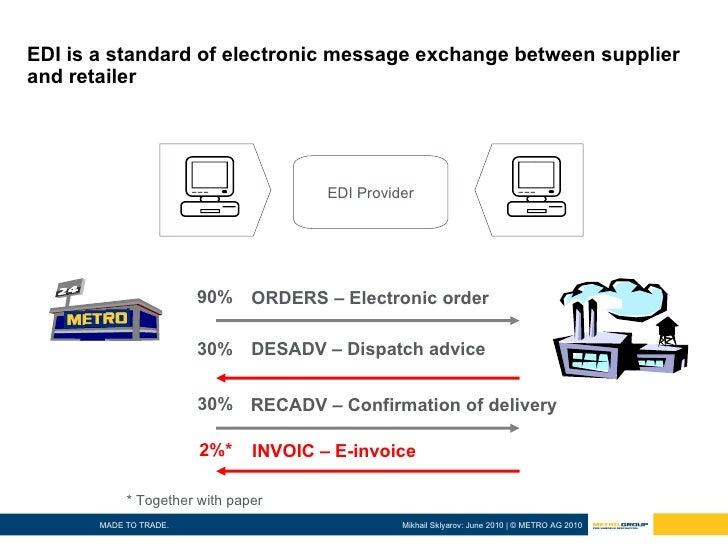 Benefits Of Electronic Invoice - Edi invoice
