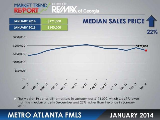 Metro ATL Market Trend Report January 2014 Slide 2
