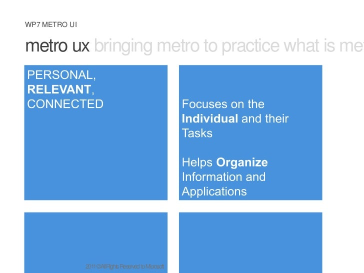 metro uxbringing metro to practice what is metro design principles<br />PERSONAL, RELEVANT, CONNECTED<br />Focuses on the ...