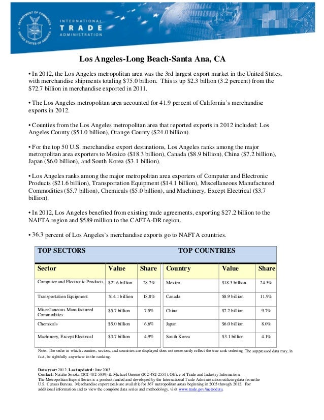 Los Angeles-Long Beach-Santa Ana, CA • In 2012, the Los Angeles metropolitan area was the 3rd largest export market in the...