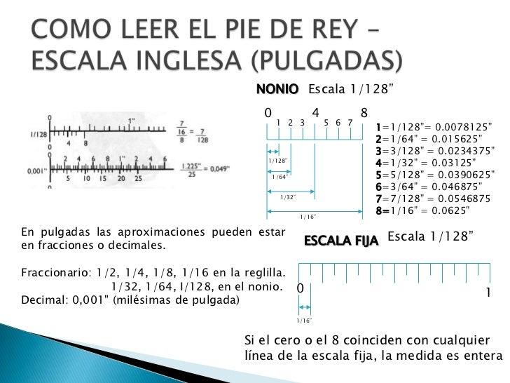 """COMO LEER EL PIE DE REY – ESCALA INGLESA (PULGADAS)<br />NONIO<br />Escala 1/128""""<br />0<br />4<br />8<br />1<br />2<br />..."""