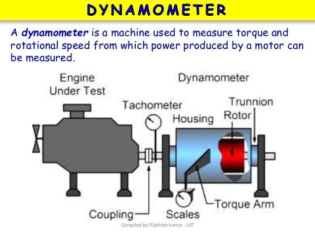 Dynamometer Horsepower Measurement : Metrology unit v