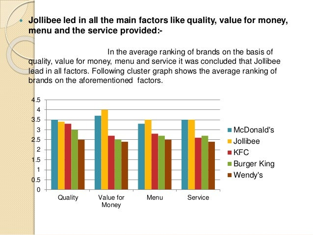 value proposition of jollibee That few companies are achieving the results they expected from their investment in customer relationship management  create new and mutual value for.