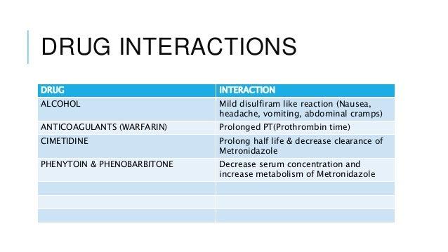 Metronidazole Treatment For Trichomoniasis