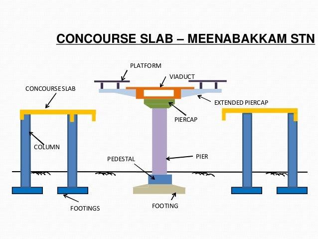 metro presentation sdi manual of construction with steel deck 3rd edition Manual of Construction Steel I Beams