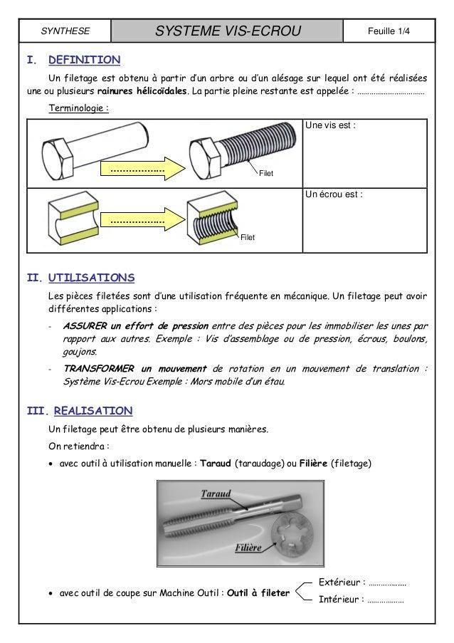 SYNTHESE SYSTEME VIS-ECROU Feuille 1/4I. DEFINITIONUn filetage est obtenu à partir d'un arbre ou d'un alésage sur lequel o...