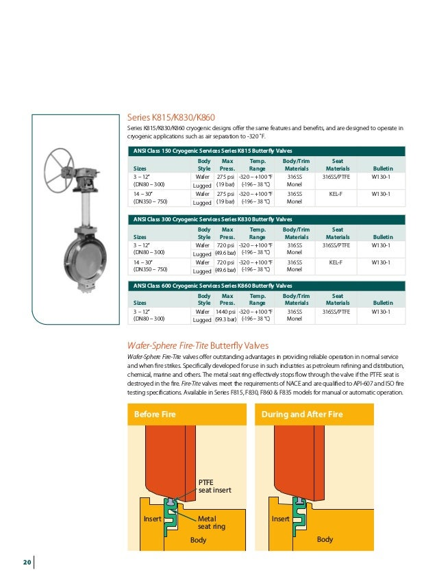 Metso - Valve and Actuator Solutions