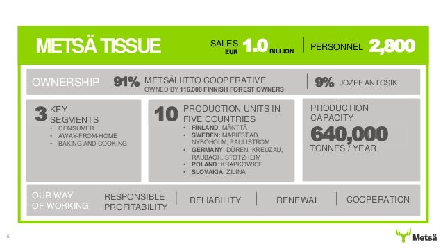 energy cooperative case study Renewable cities case studies this material is based upon work supported by the us department of energy under award  most surprising about this case study is.