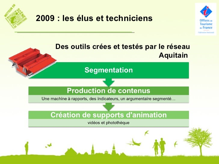 Les étapes de la campagneEn 2010 :• Une politique événementielle de terrain• Une nouvelle cible au cœur de la campagne :  ...