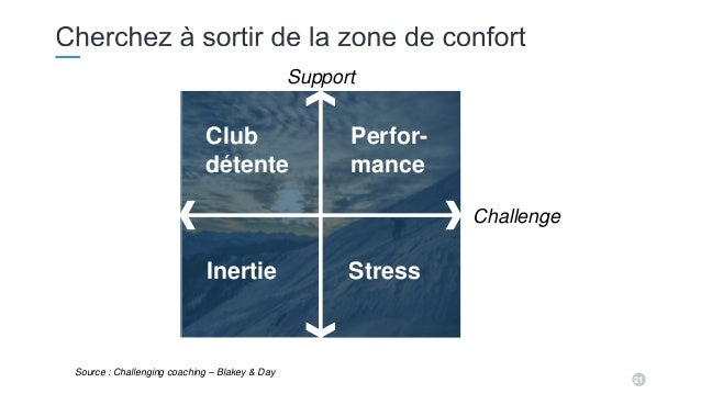 21 Club détente Perfor- mance Inertie Stress Support Challenge Source : Challenging coaching – Blakey & Day