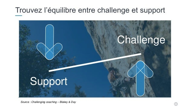 23 Challenge Support Source : Challenging coaching – Blakey & Day