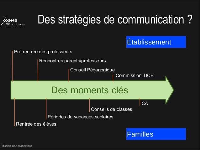 Mission Tice académiqueDes stratégies de communication ?Des moments clésRentrée des élèvesPériodes de vacances scolairesCo...