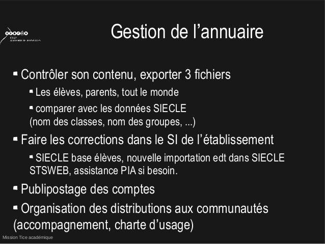 Mission Tice académiqueGestion de l'annuaireContrôler son contenu, exporter 3 fichiersLes élèves, parents, tout le mondeco...