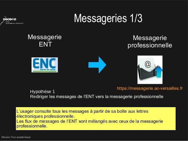 Mission Tice académiqueMessageries 1/3MessagerieENTMessagerieprofessionnelleHypothèse 1Rediriger les messages de l'ENT ver...