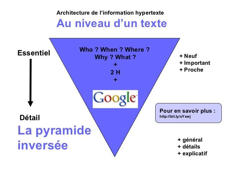 + Neuf  + Important + Proche + général + détails + explicatif Who ? When ? Where ?  Why ? What ? + 2 H + Architecture de l...