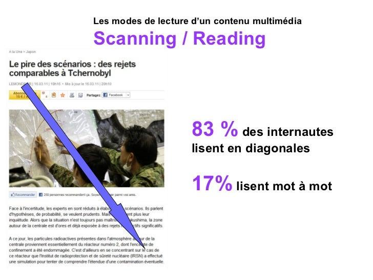 Les modes de lecture d'un contenu multimédia Scanning / Reading 83 %  des internautes  lisent en diagonales 17%  lisent mo...