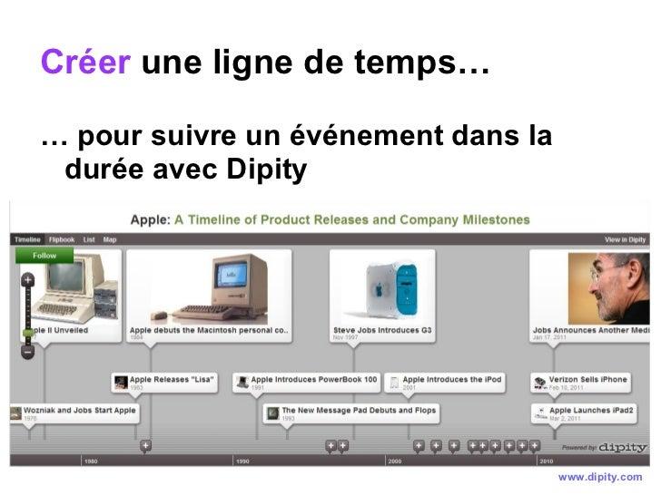 Créer  une ligne de temps… <ul><li>…  pour suivre un événement dans la durée avec Dipity </li></ul>www.dipity.com