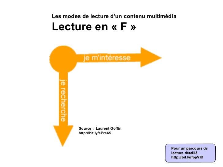 Les modes de lecture d'un contenu multimédia Lecture en « F » Pour un parcours de lecture détaillé http://bit.ly/fopVID So...