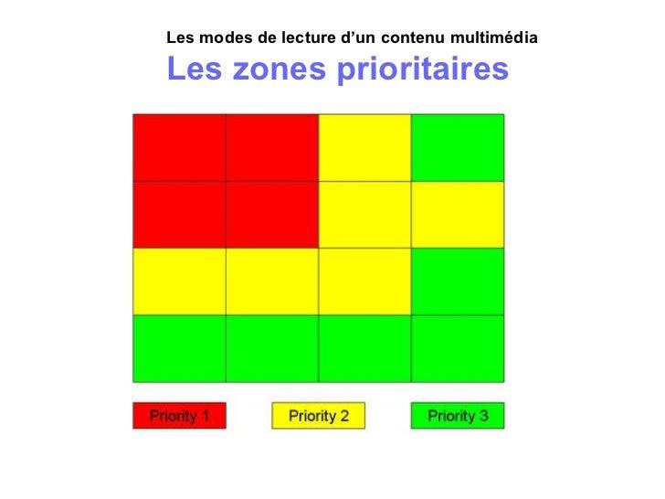 Les modes de lecture d'un contenu multimédia Les zones prioritaires