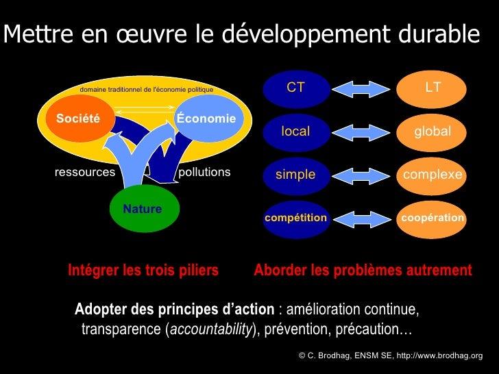 Mettre en œuvre le développement durable Adopter des principes d'action  : amélioration continue, transparence ( accountab...