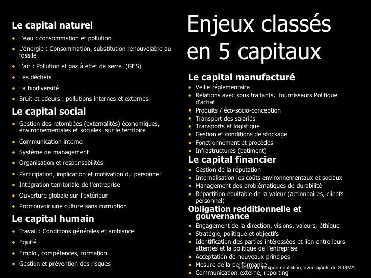 Enjeux classés en 5 capitaux <ul><li>Le capital naturel   </li></ul><ul><li>L'eau : consommation et pollution  </li></ul><...