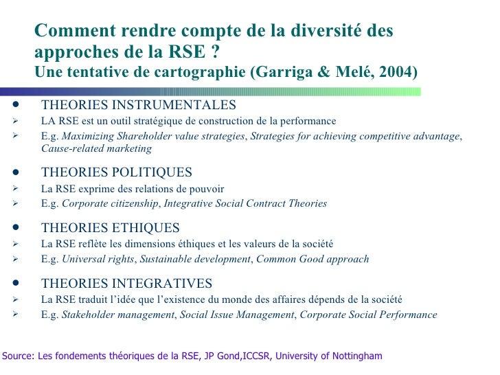 Comment rendre compte de la diversité des approches de la RSE ? Une tentative de cartographie (Garriga & Melé, 2004) <ul><...